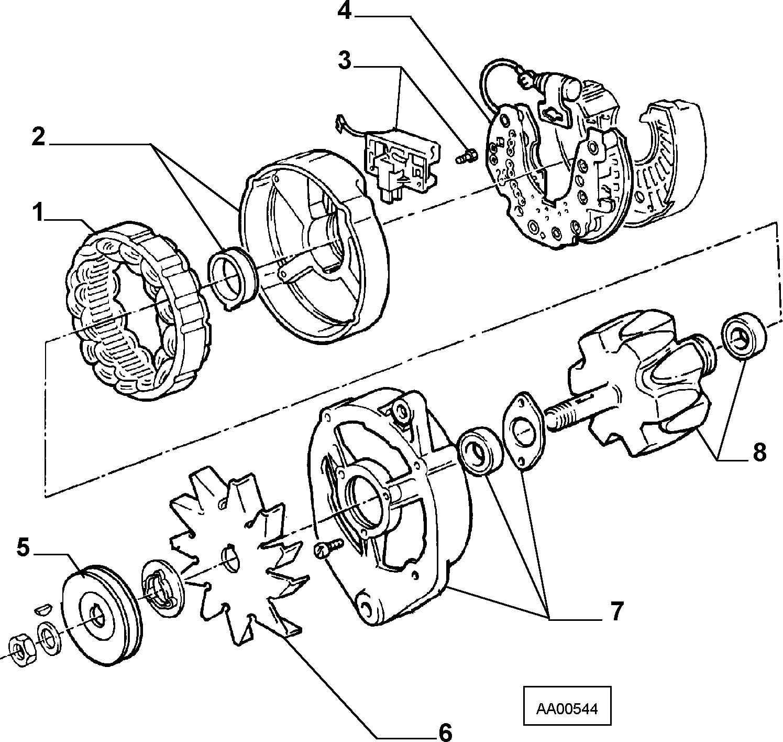Применение генератора 5
