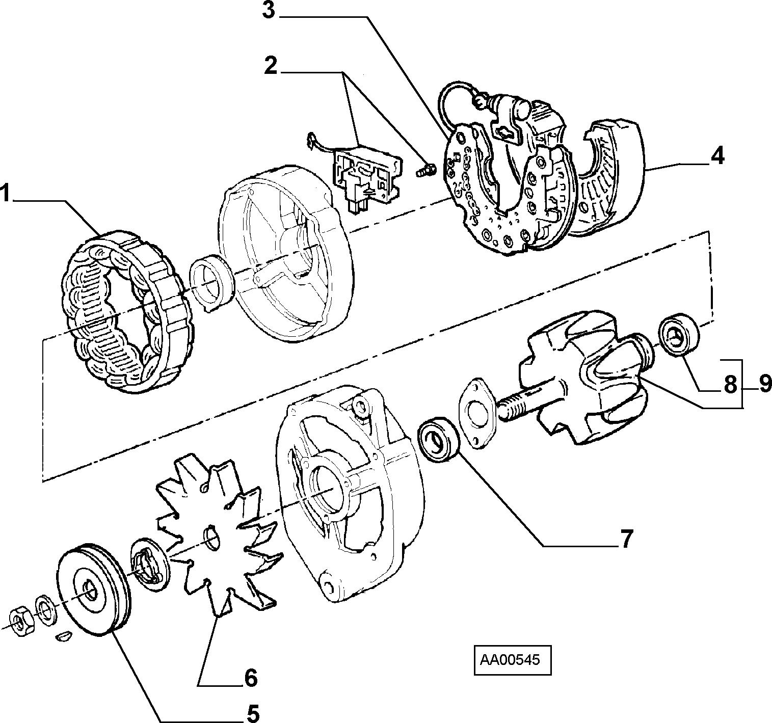 Применение генератора 4