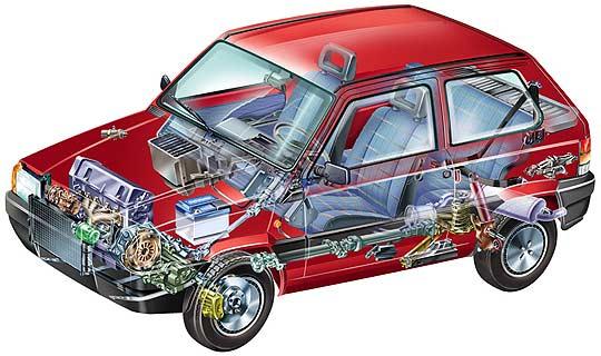 1S PANDA 4X2 MAQ 91 (1991-2003)